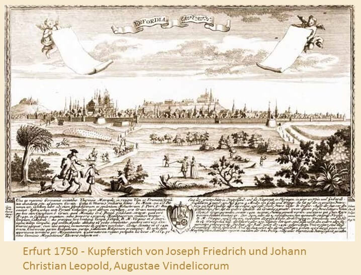 Adressbücher Thüringen