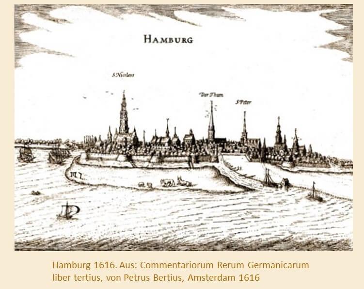 Adressbücher Hamburg