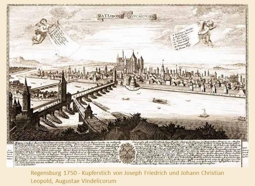 Adressbücher Bayern